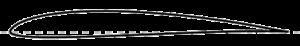 SD7037 Airfoil