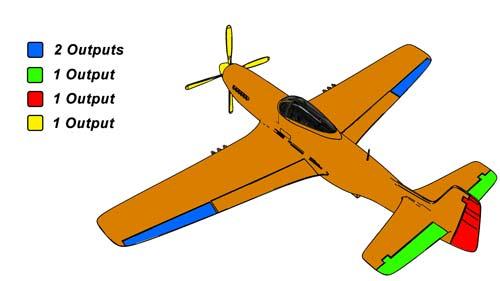 flight controller outputs